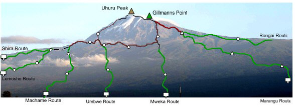 There are several Mount Kilimanjaro routes by which to reach Kibo ...